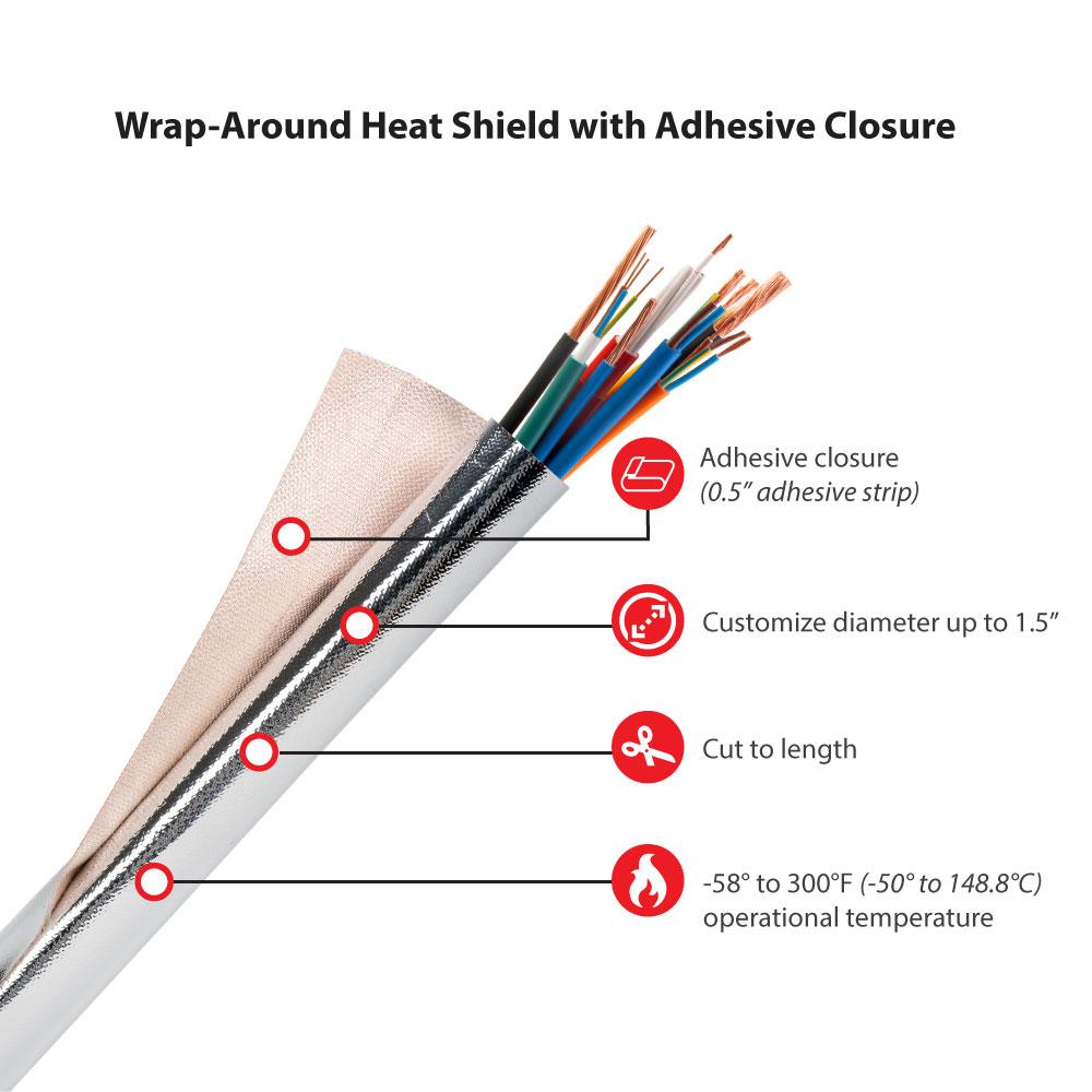 Heat-Wrap® (ALS-5)