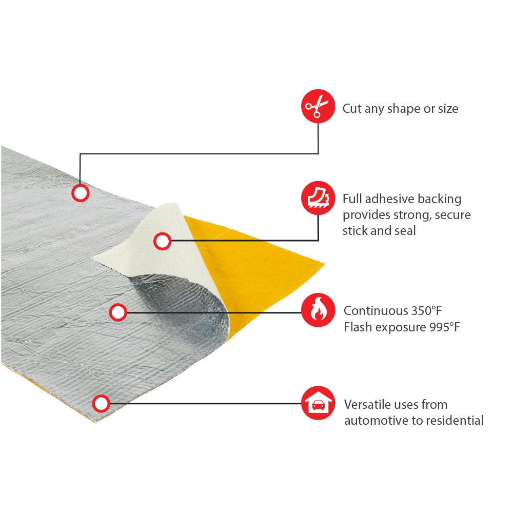 HeatReflect® (AFA) - Product Overview